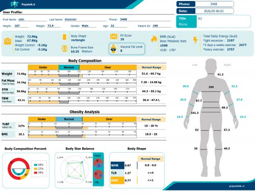 ریپورت اسکنر سه بعدی بدن پایاتک - دستگاه اسکن سه بعدی بدن
