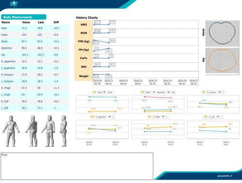 ریپورت اسکنر سه بعدی بدن 2 - دستگاه اسکن سه بعدی بدن